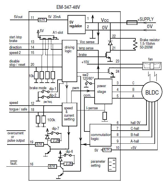 EM-347-48V Block