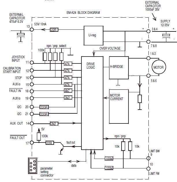 EM-A24C-JS1