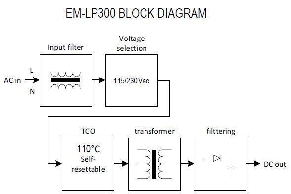 EM-LP300