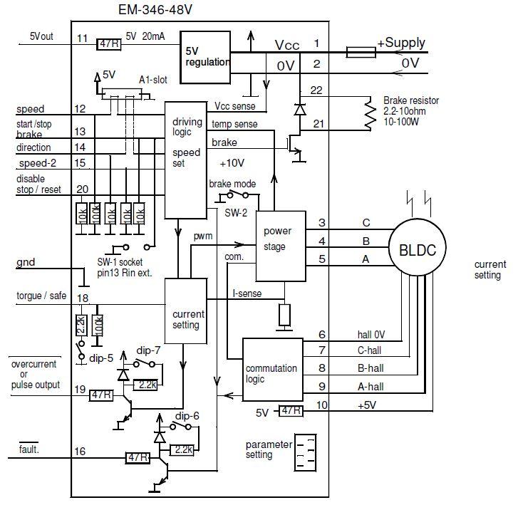 EM-346-48V