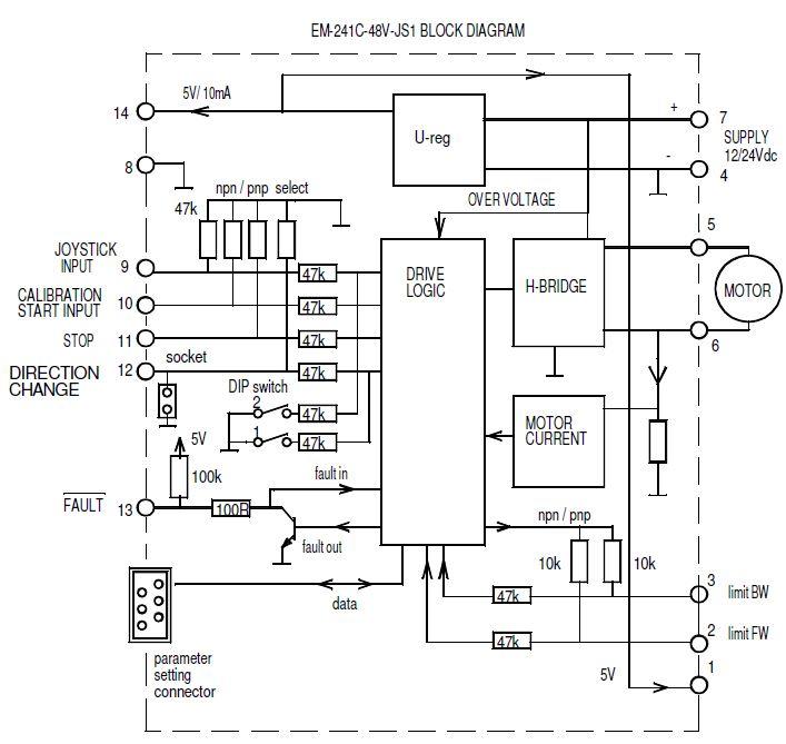 EM-241C-48V-JS1