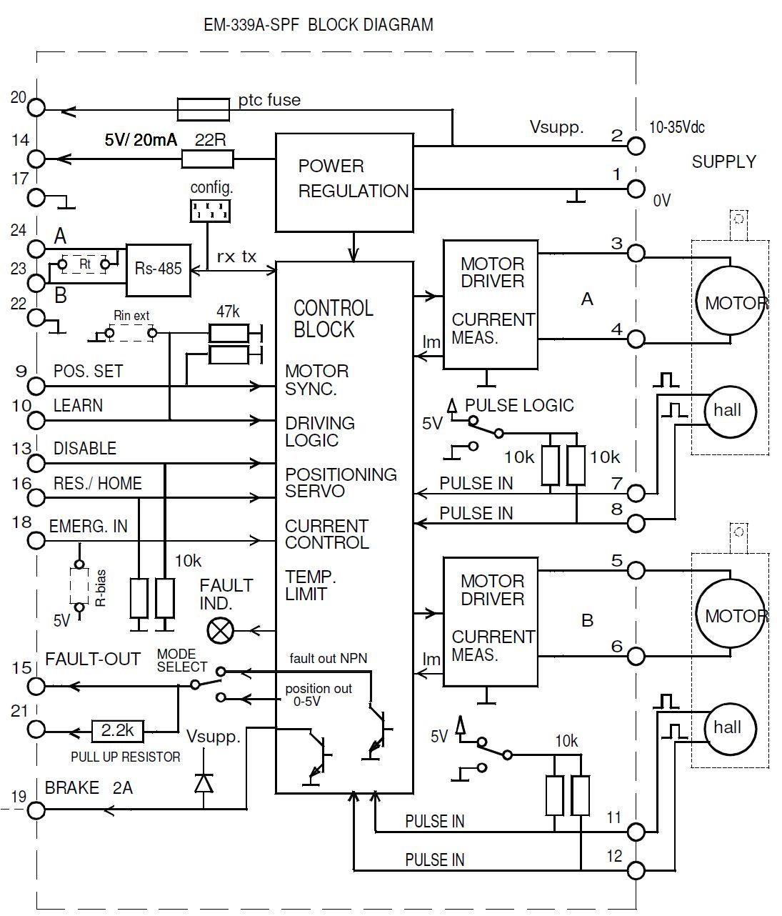 EM-339A-SPF_block