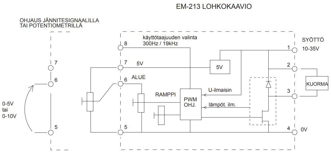 EM-213